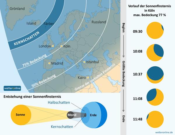 Grafik: WetterOnline