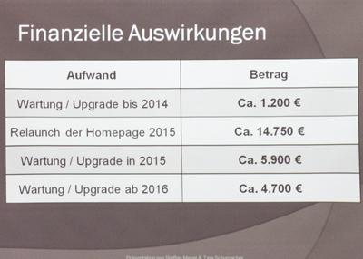 stadt_webauftritt_kosten