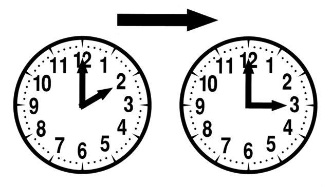 Uhrzeit nicht aus den Augen verlieren